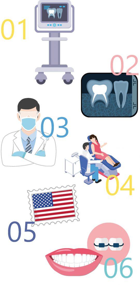 矯齒諮詢-1